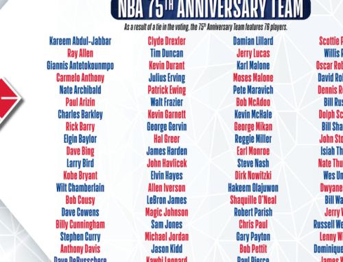 NBA : les 75 meilleurs joueurs de l'histoire